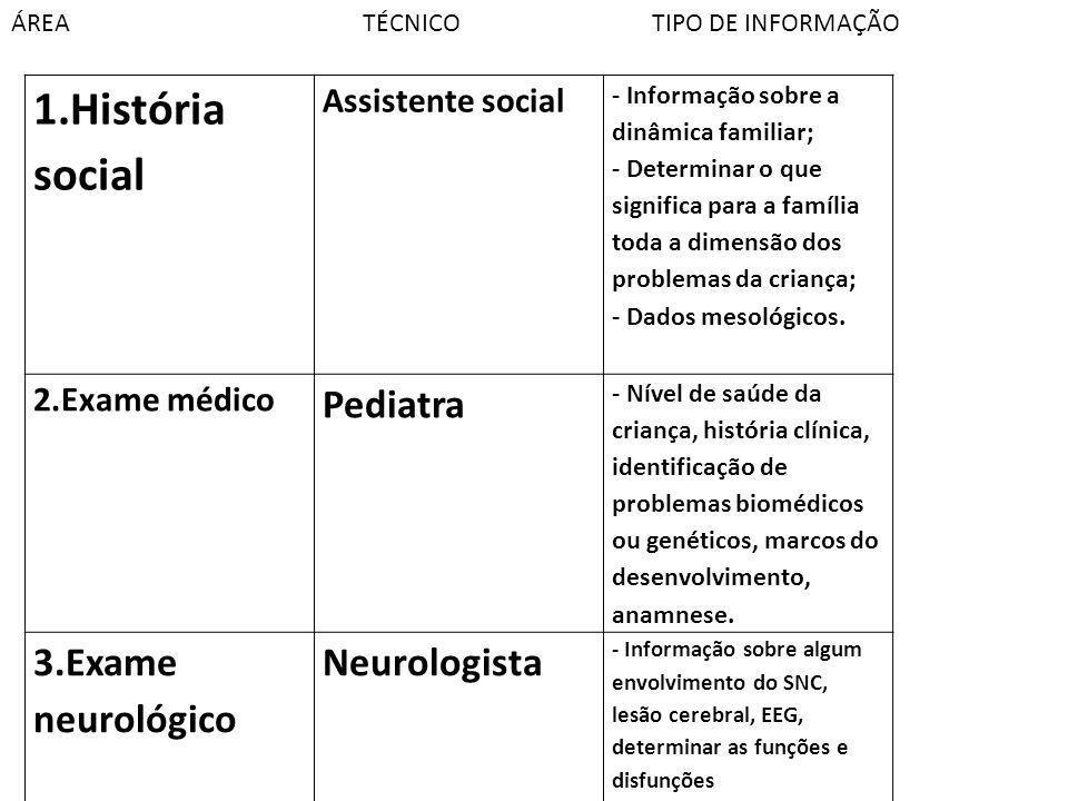 1.História social Pediatra 3.Exame neurológico Neurologista
