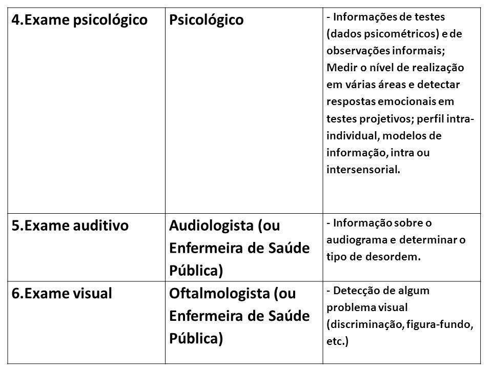 Audiologista (ou Enfermeira de Saúde Pública)