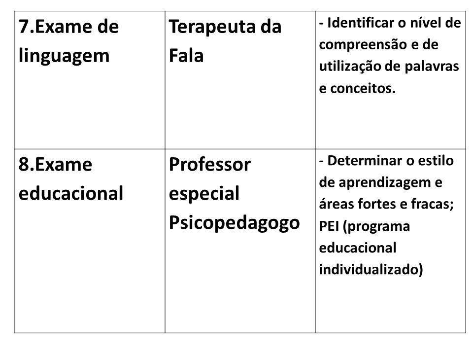 Professor especial Psicopedagogo