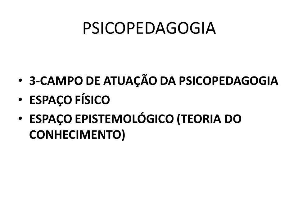 PSICOPEDAGOGIA 3-CAMPO DE ATUAÇÃO DA PSICOPEDAGOGIA ESPAÇO FÍSICO