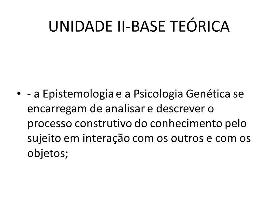 UNIDADE II-BASE TEÓRICA