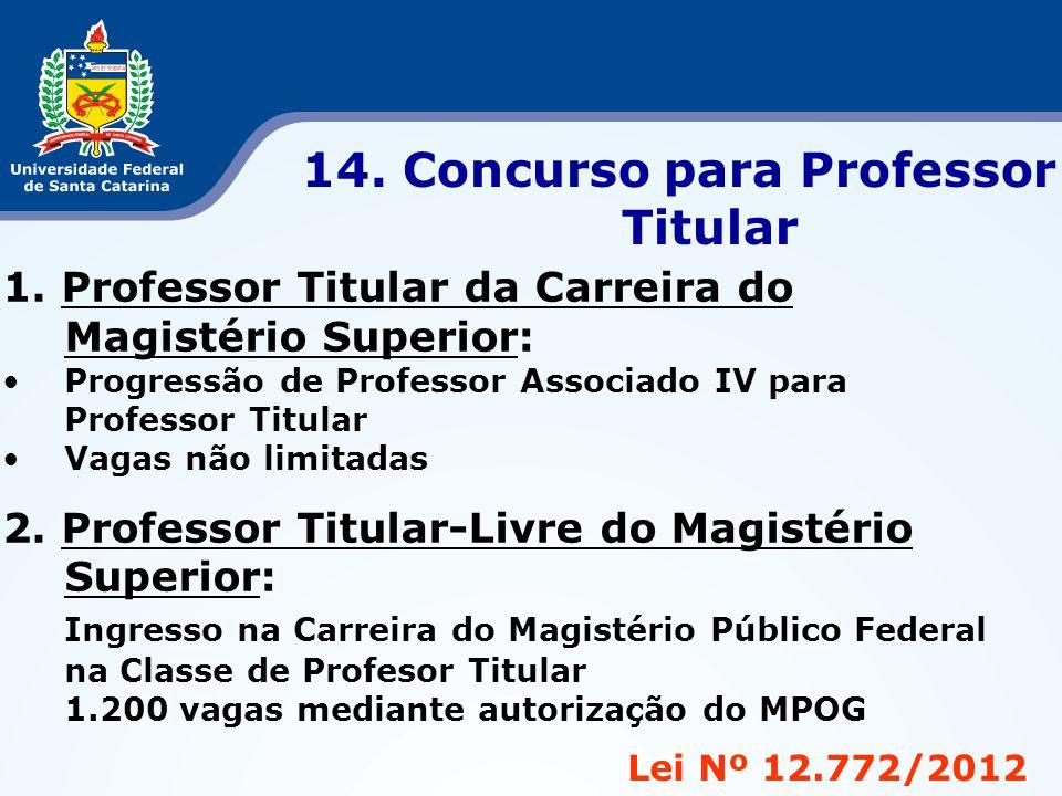 14. Concurso para Professor Titular