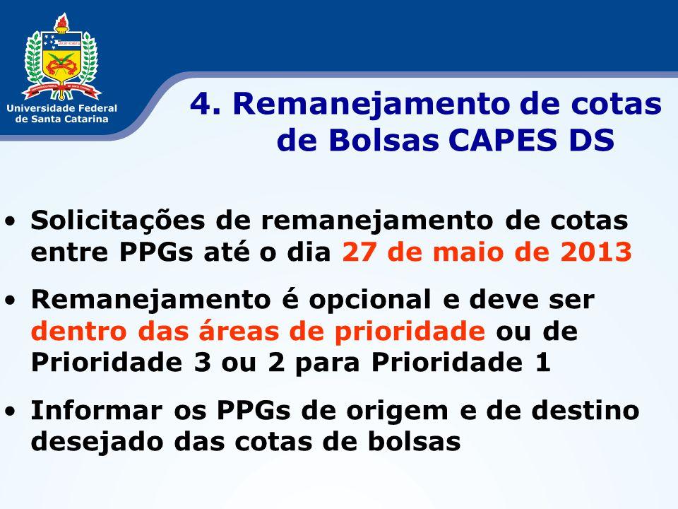 4. Remanejamento de cotas de Bolsas CAPES DS