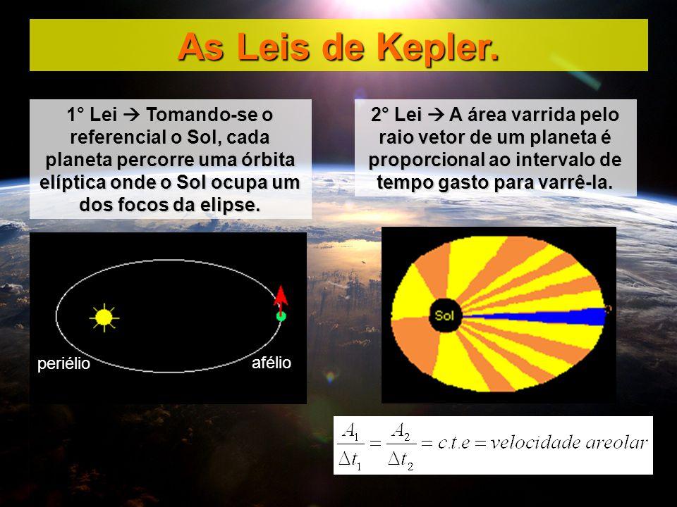 As Leis de Kepler. 1° Lei  Tomando-se o referencial o Sol, cada planeta percorre uma órbita elíptica onde o Sol ocupa um dos focos da elipse.