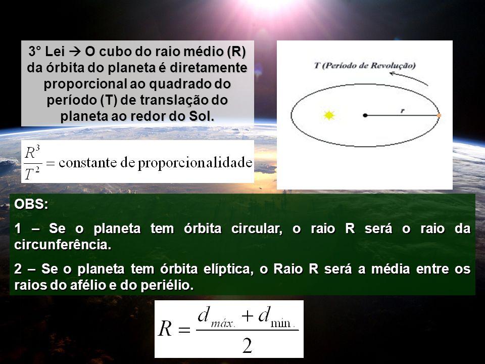 3° Lei  O cubo do raio médio (R) da órbita do planeta é diretamente proporcional ao quadrado do período (T) de translação do planeta ao redor do Sol.