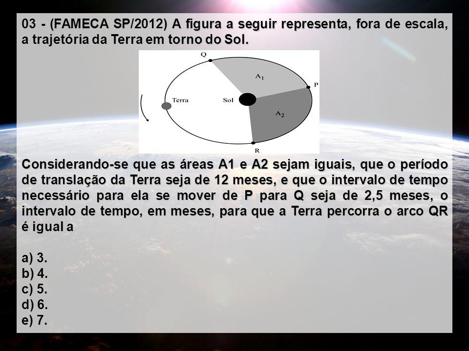 03 - (FAMECA SP/2012) A figura a seguir representa, fora de escala, a trajetória da Terra em torno do Sol.