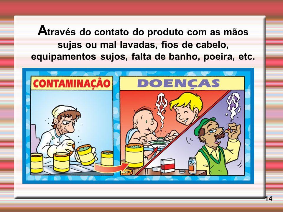Através do contato do produto com as mãos sujas ou mal lavadas, fios de cabelo, equipamentos sujos, falta de banho, poeira, etc.