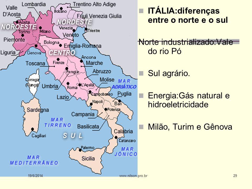 ITÁLIA:diferenças entre o norte e o sul