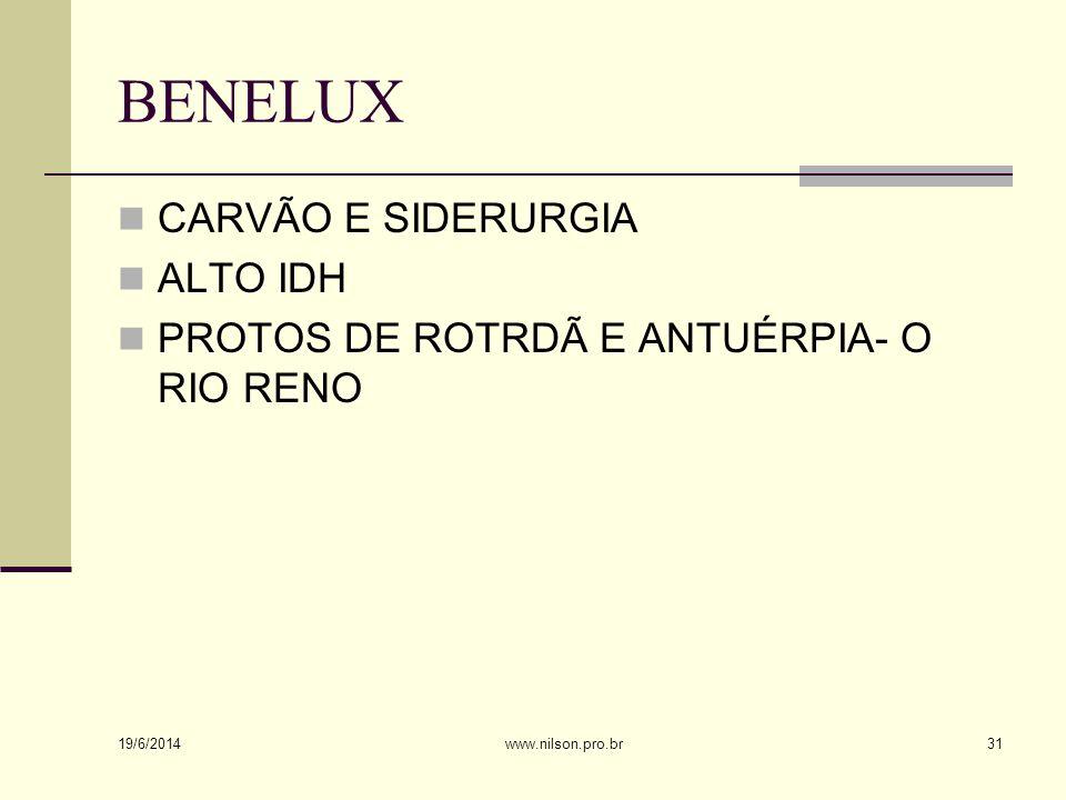 BENELUX CARVÃO E SIDERURGIA ALTO IDH