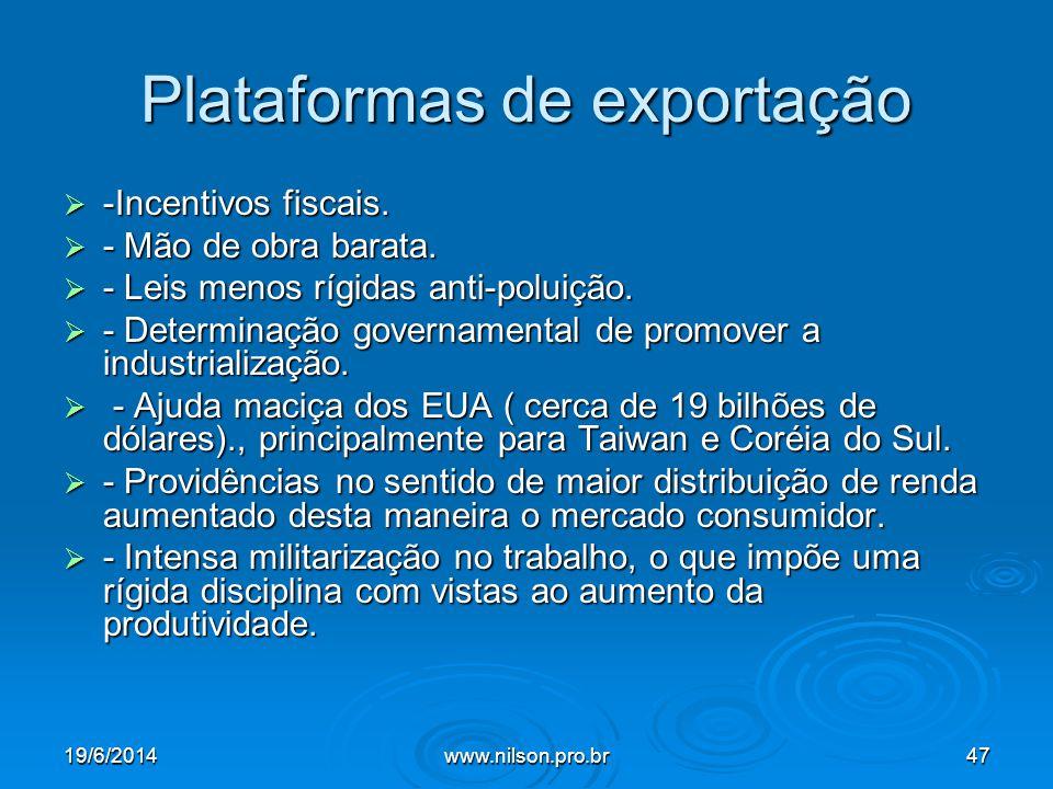 Plataformas de exportação