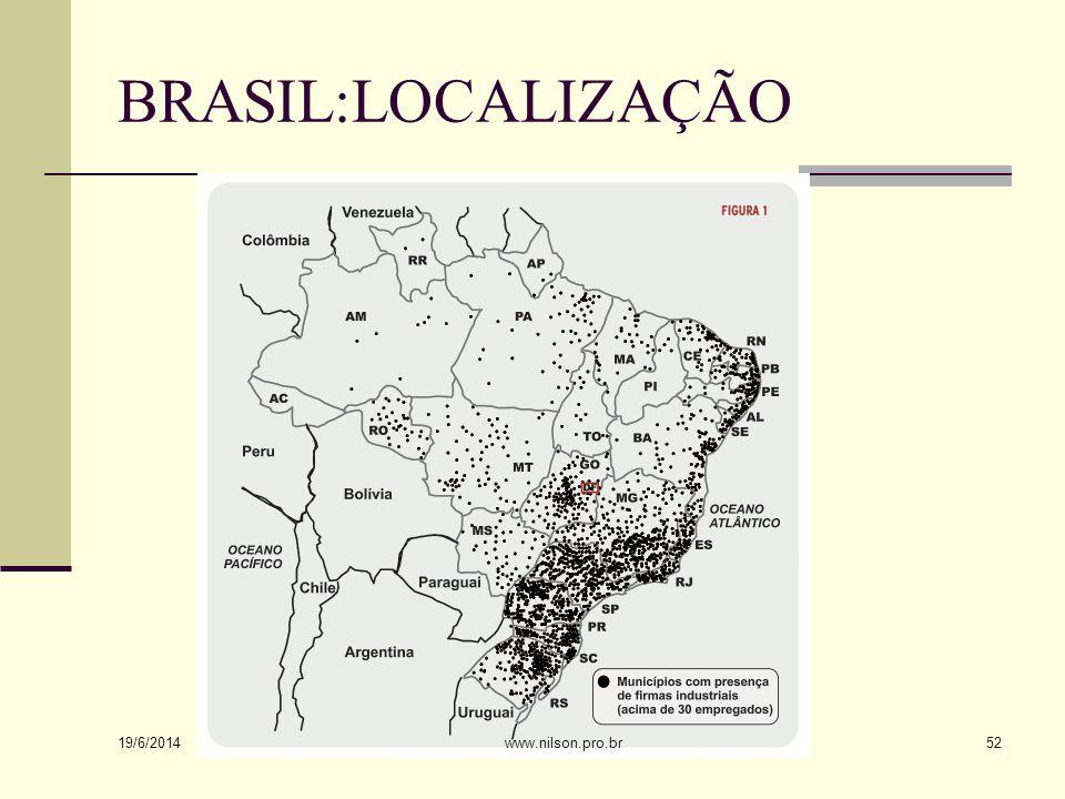 BRASIL:LOCALIZAÇÃO 02/04/2017 www.nilson.pro.br