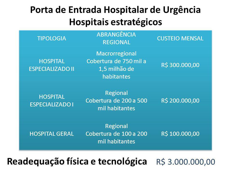 Porta de Entrada Hospitalar de Urgência Hospitais estratégicos