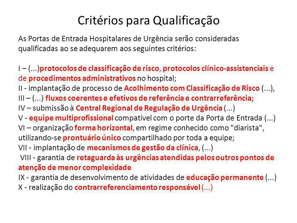Critérios para Qualificação