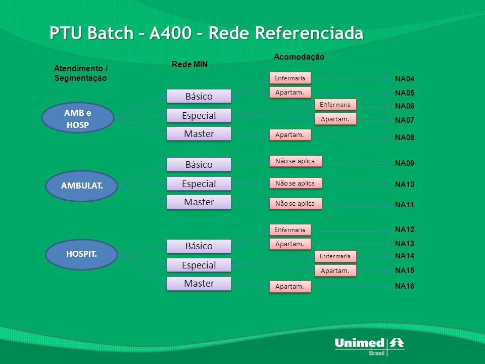 PTU Batch – A400 – Rede Referenciada
