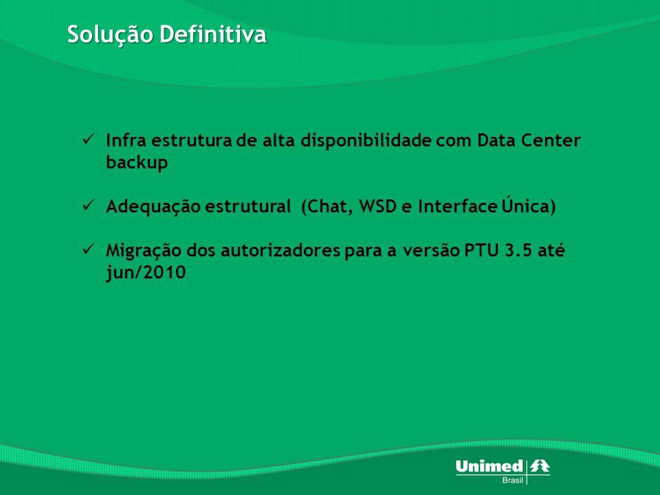 Solução Definitiva Infra estrutura de alta disponibilidade com Data Center backup. Adequação estrutural (Chat, WSD e Interface Única)