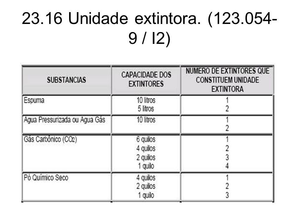 23.16 Unidade extintora. (123.054-9 / I2)