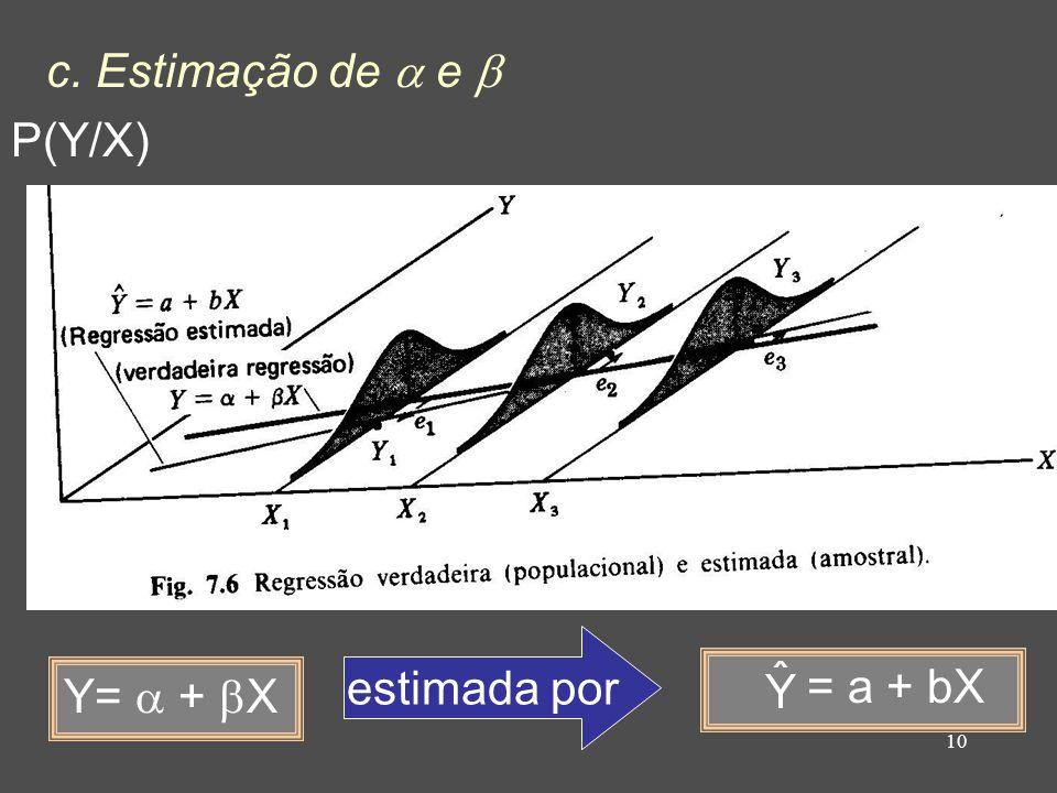 c. Estimação de  e  P(Y/X) estimada por = a + bX Y=  + X