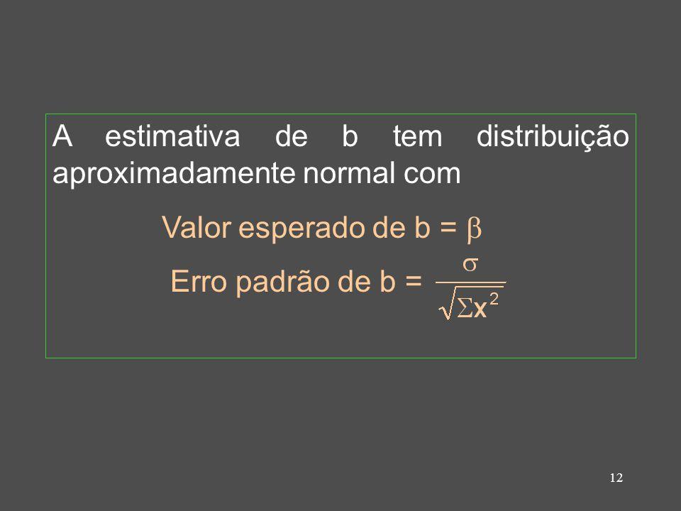 A estimativa de b tem distribuição aproximadamente normal com