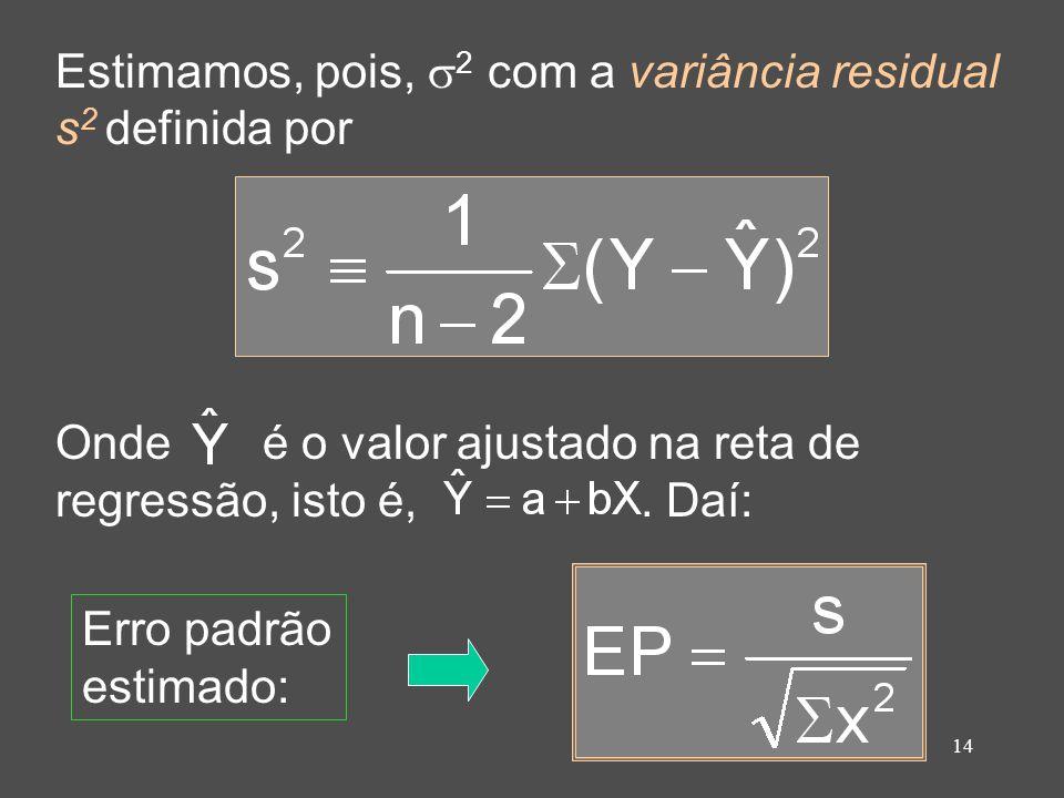 Estimamos, pois, 2 com a variância residual s2 definida por