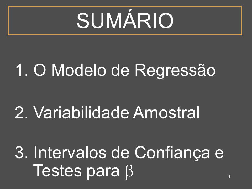 SUMÁRIO 1. O Modelo de Regressão 2. Variabilidade Amostral