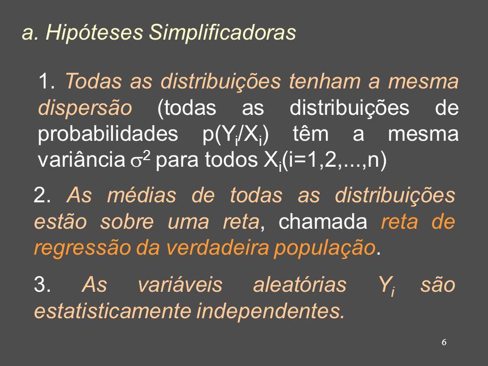 a. Hipóteses Simplificadoras