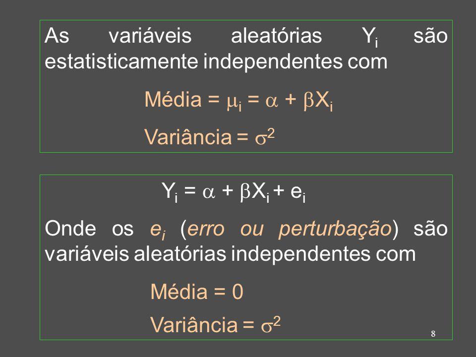 As variáveis aleatórias Yi são estatisticamente independentes com