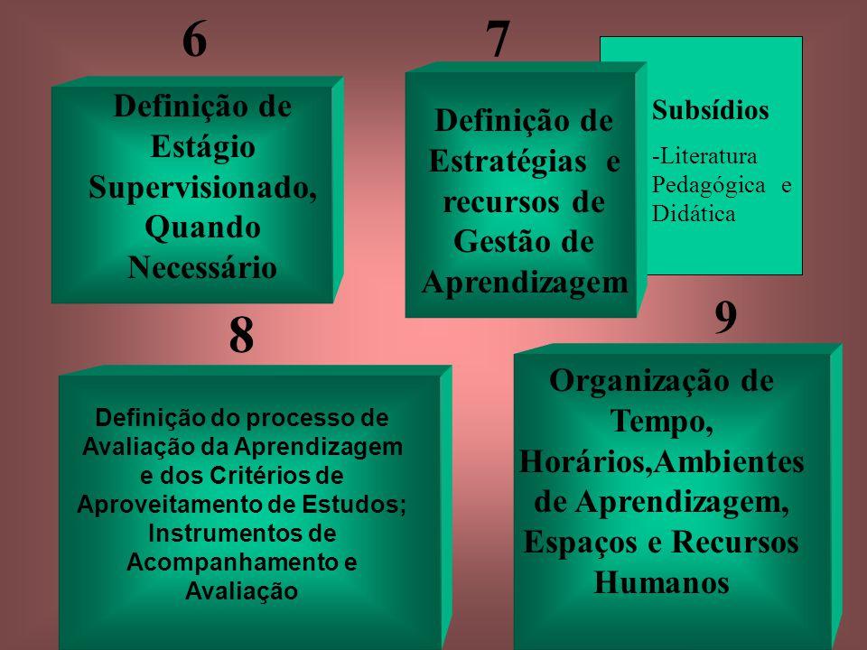 6 7 8 9 Definição de Estágio Supervisionado, Quando Necessário