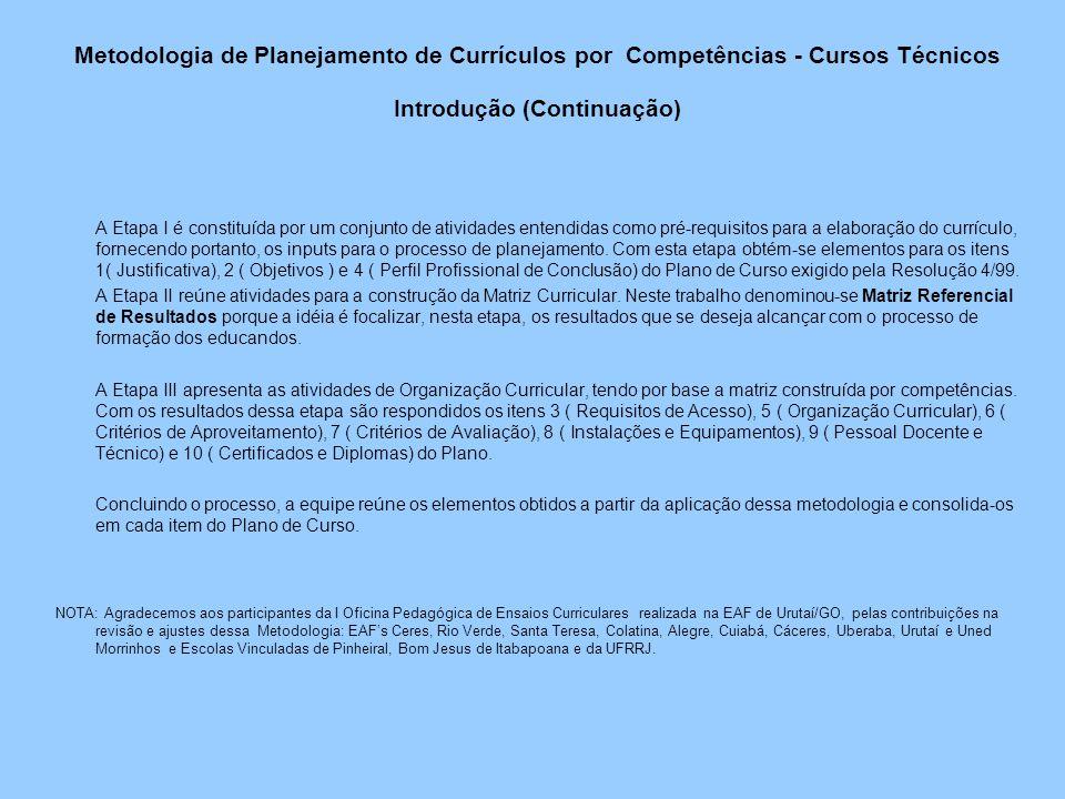 Metodologia de Planejamento de Currículos por Competências - Cursos Técnicos Introdução (Continuação)