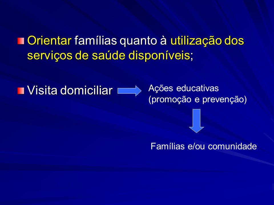 Orientar famílias quanto à utilização dos serviços de saúde disponíveis;