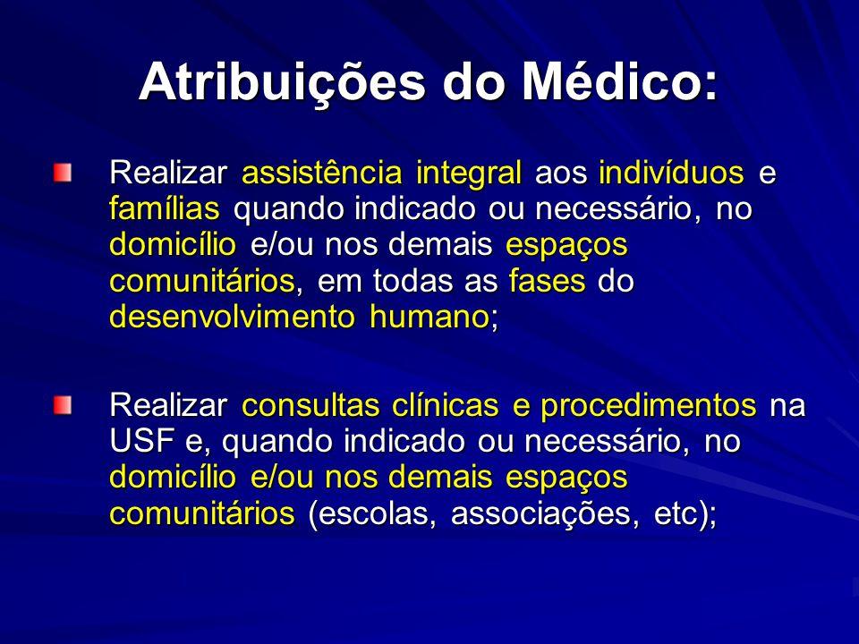 Atribuições do Médico:
