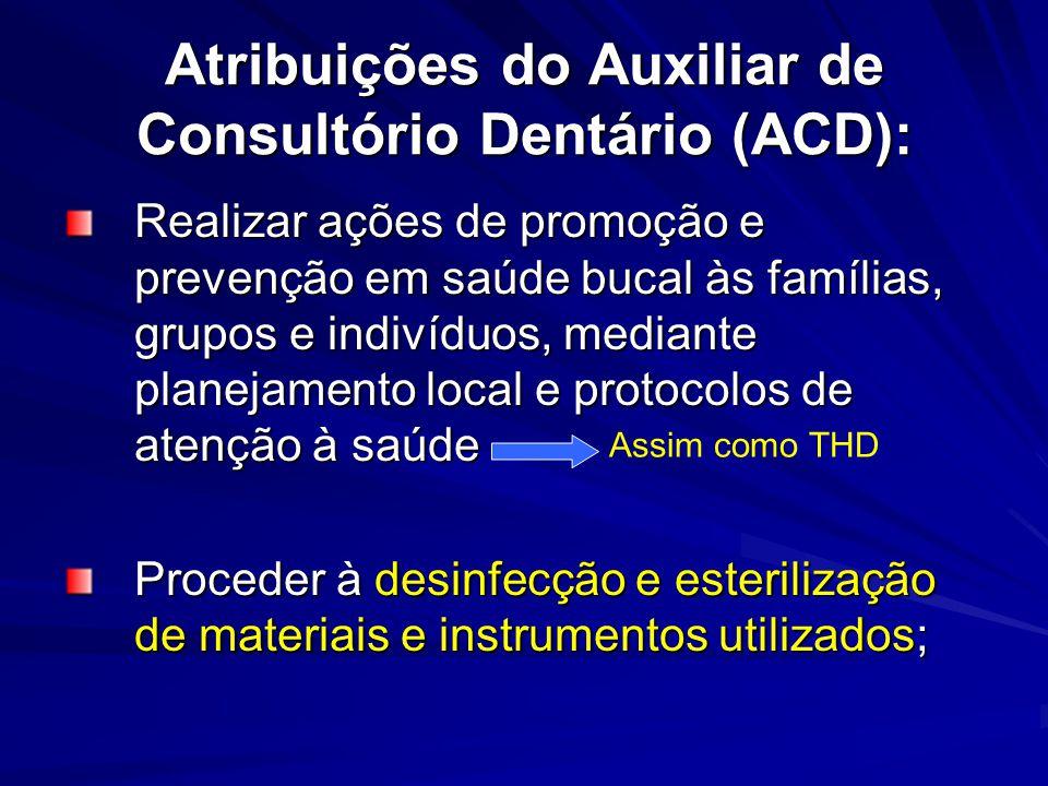 Atribuições do Auxiliar de Consultório Dentário (ACD):