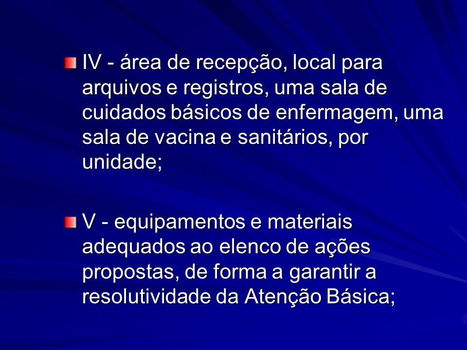 IV - área de recepção, local para arquivos e registros, uma sala de cuidados básicos de enfermagem, uma sala de vacina e sanitários, por unidade;