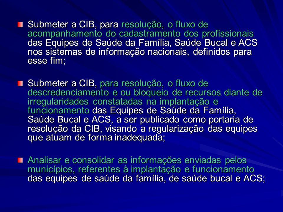 Submeter a CIB, para resolução, o fluxo de acompanhamento do cadastramento dos profissionais das Equipes de Saúde da Família, Saúde Bucal e ACS nos sistemas de informação nacionais, definidos para esse fim;