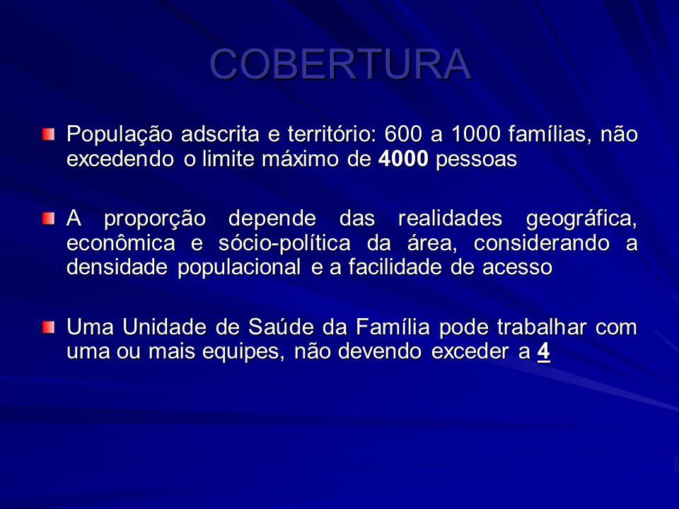 COBERTURA População adscrita e território: 600 a 1000 famílias, não excedendo o limite máximo de 4000 pessoas.