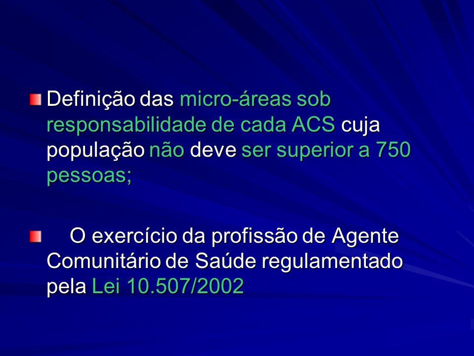 Definição das micro-áreas sob responsabilidade de cada ACS cuja população não deve ser superior a 750 pessoas;