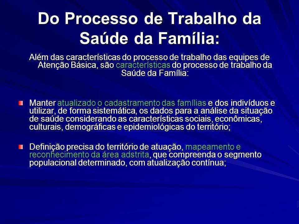 Do Processo de Trabalho da Saúde da Família: