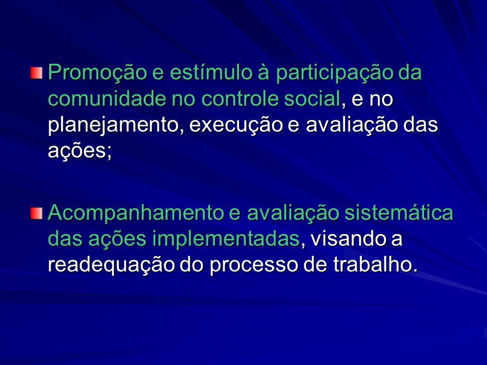 Promoção e estímulo à participação da comunidade no controle social, e no planejamento, execução e avaliação das ações;
