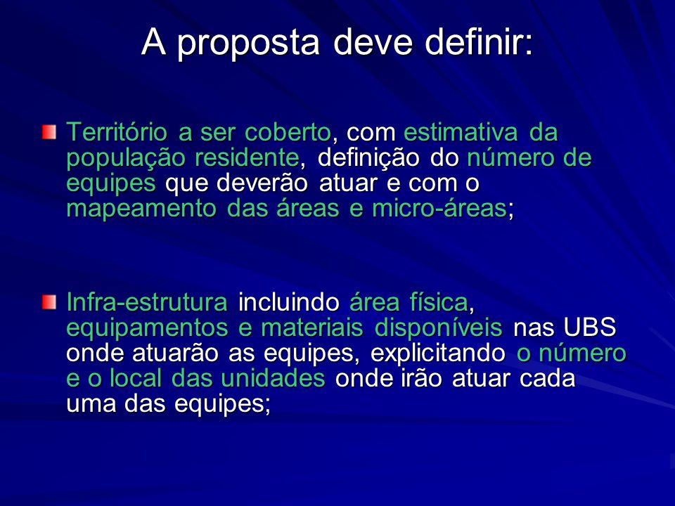 A proposta deve definir:
