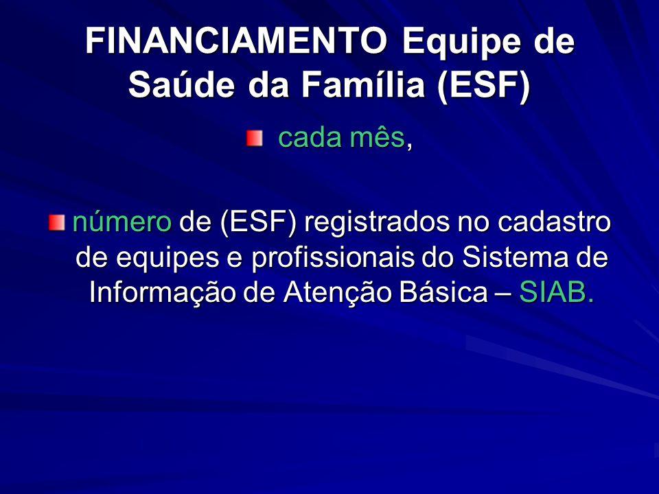 FINANCIAMENTO Equipe de Saúde da Família (ESF)