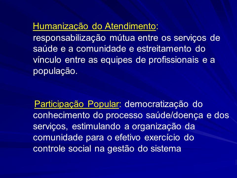 Humanização do Atendimento: responsabilização mútua entre os serviços de saúde e a comunidade e estreitamento do vínculo entre as equipes de profissionais e a população.