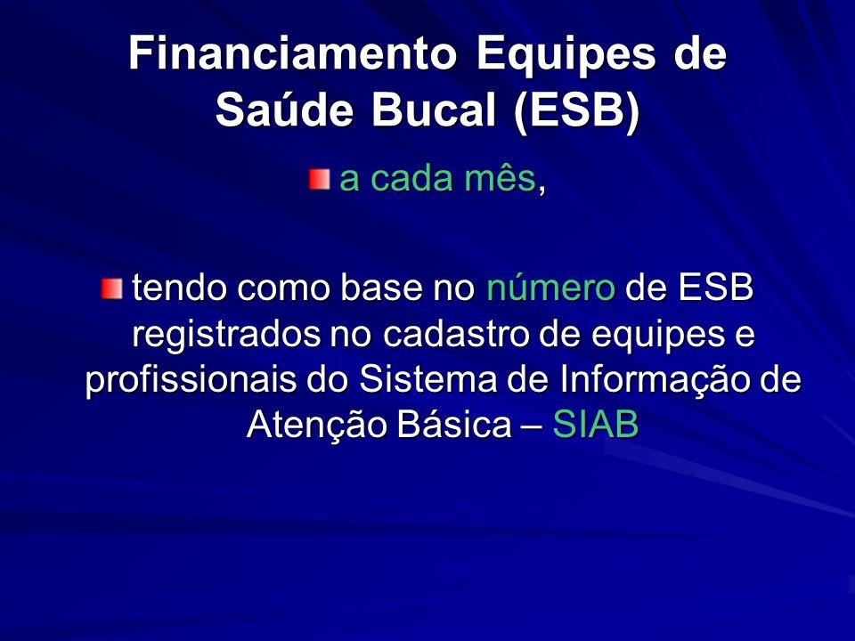 Financiamento Equipes de Saúde Bucal (ESB)