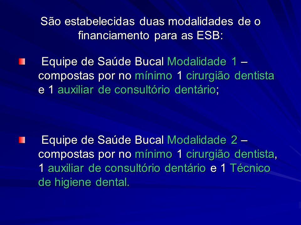 São estabelecidas duas modalidades de o financiamento para as ESB: