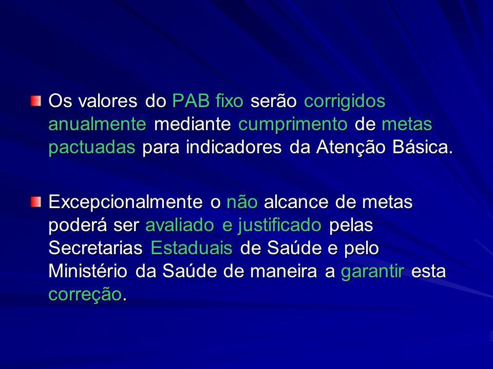 Os valores do PAB fixo serão corrigidos anualmente mediante cumprimento de metas pactuadas para indicadores da Atenção Básica.