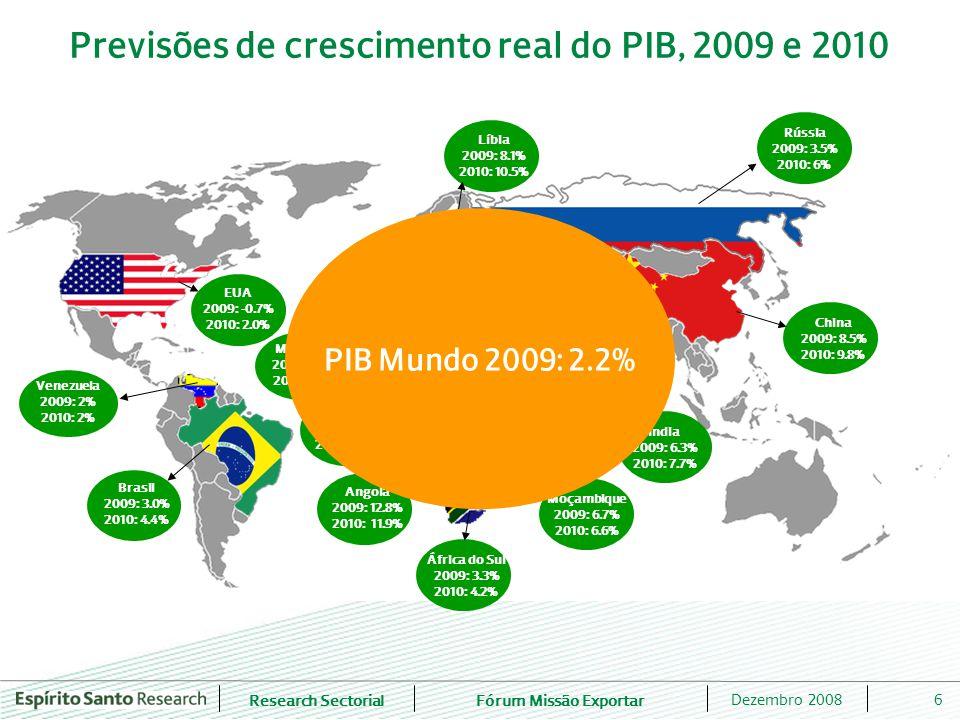 Previsões de crescimento real do PIB, 2009 e 2010