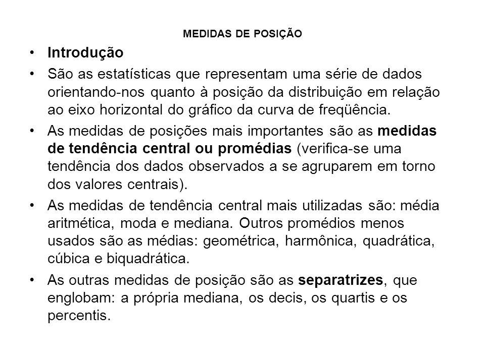 MEDIDAS DE POSIÇÃO Introdução.