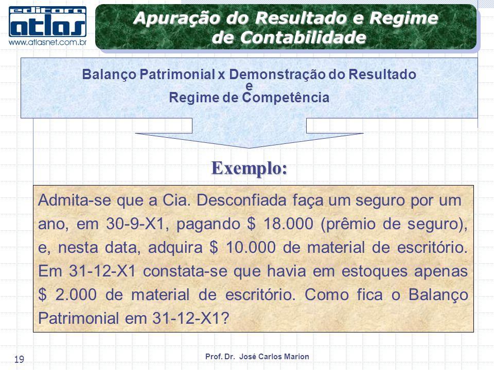 Exemplo: Apuração do Resultado e Regime de Contabilidade