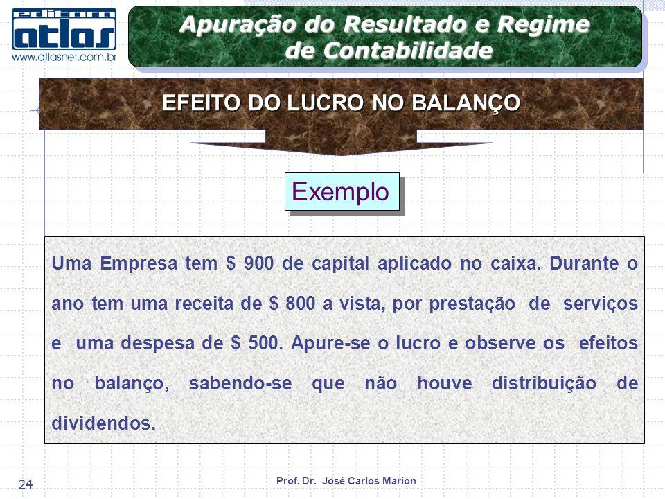 Apuração do Resultado e Regime EFEITO DO LUCRO NO BALANÇO