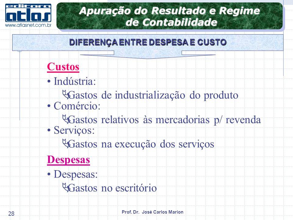 Apuração do Resultado e Regime DIFERENÇA ENTRE DESPESA E CUSTO