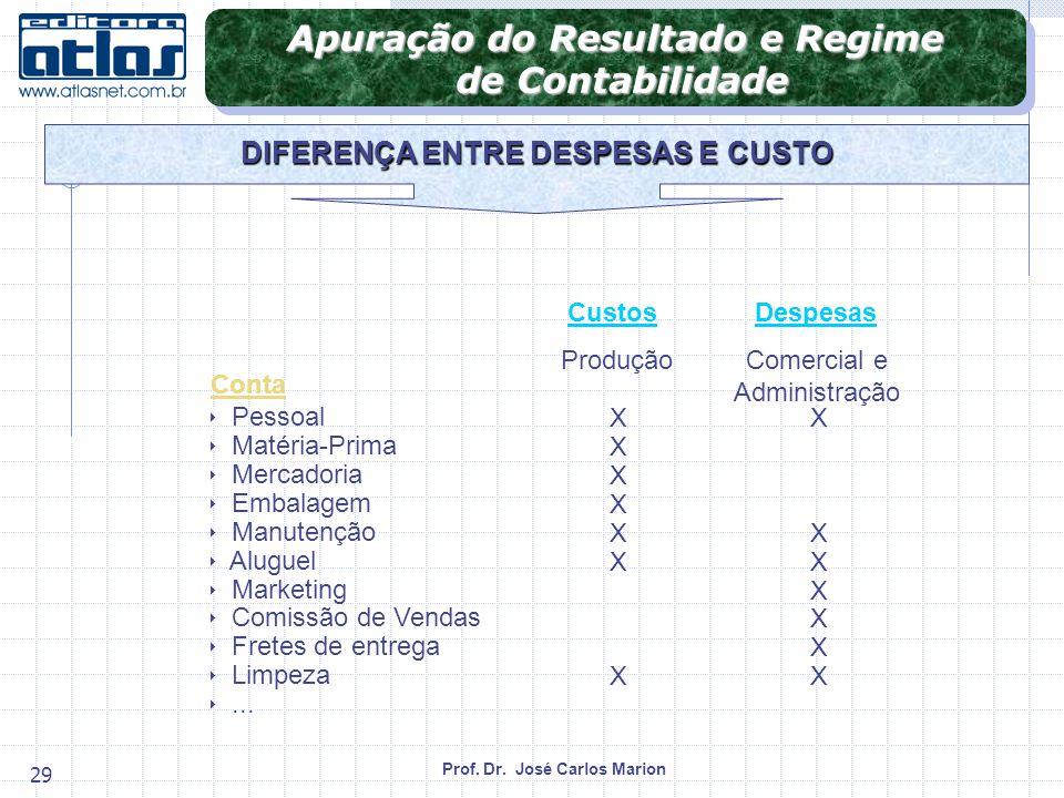 Apuração do Resultado e Regime DIFERENÇA ENTRE DESPESAS E CUSTO