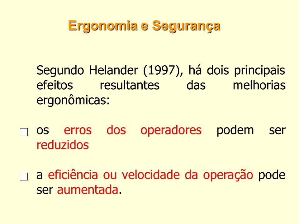 Ergonomia e Segurança Segundo Helander (1997), há dois principais efeitos resultantes das melhorias ergonômicas: